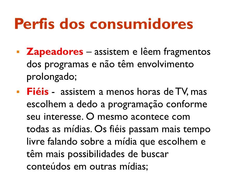 Perfis dos consumidores