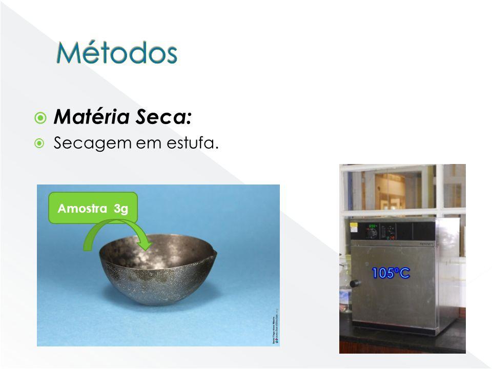 Métodos Matéria Seca: Secagem em estufa. 105ºC Amostra 3g