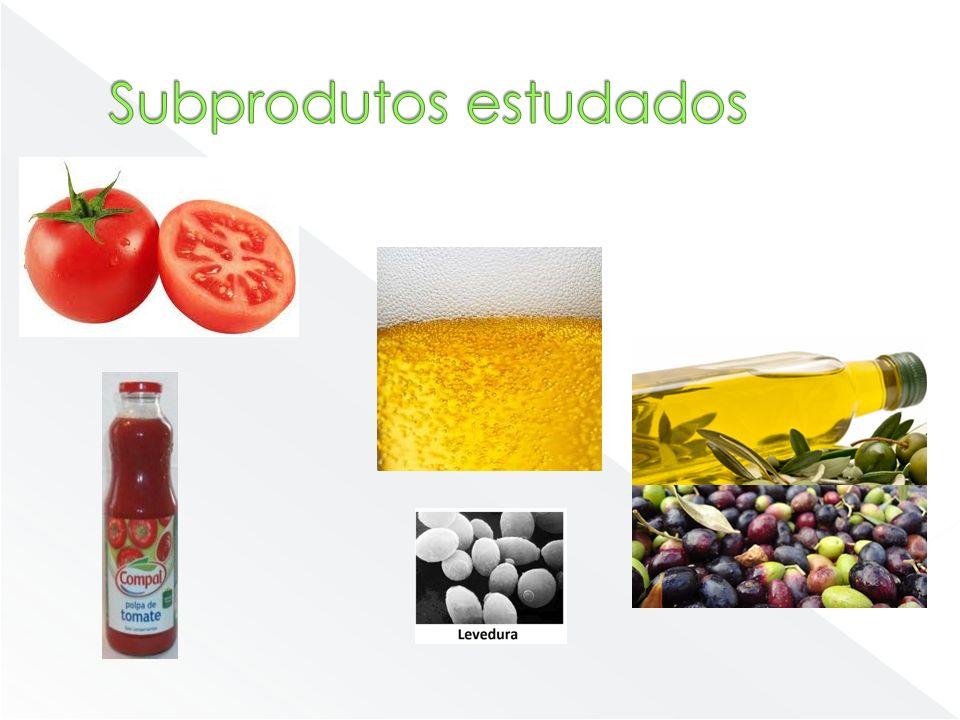 Subprodutos estudados