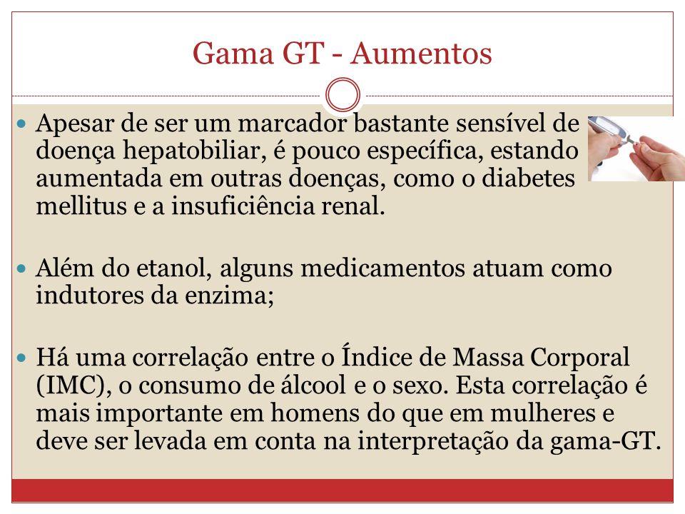 Gama GT - Aumentos