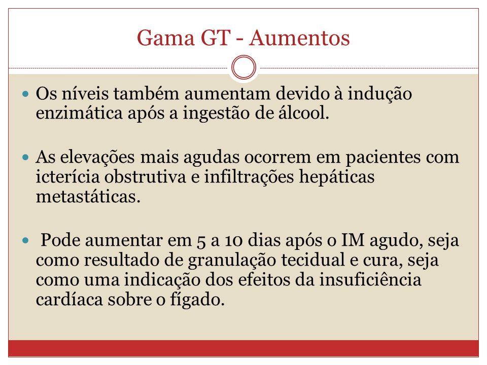 Gama GT - Aumentos Os níveis também aumentam devido à indução enzimática após a ingestão de álcool.