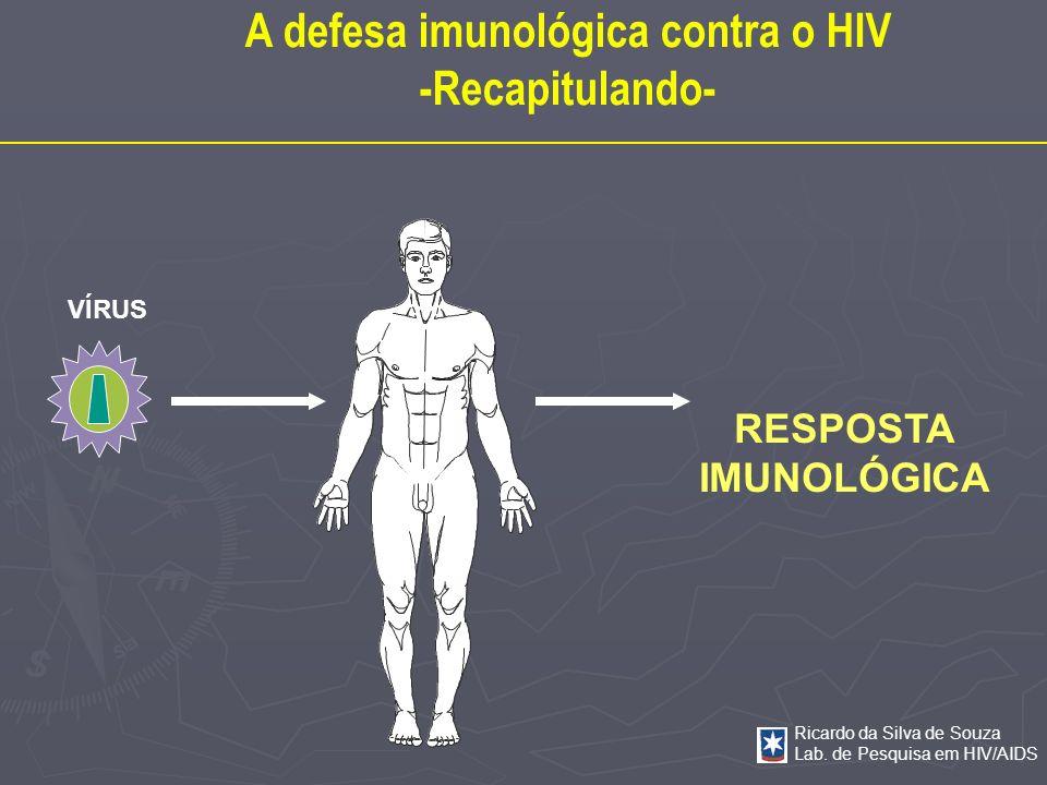 A defesa imunológica contra o HIV