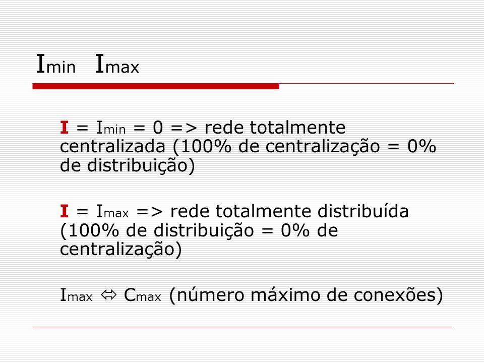 Imin Imax I = Imin = 0 => rede totalmente centralizada (100% de centralização = 0% de distribuição)