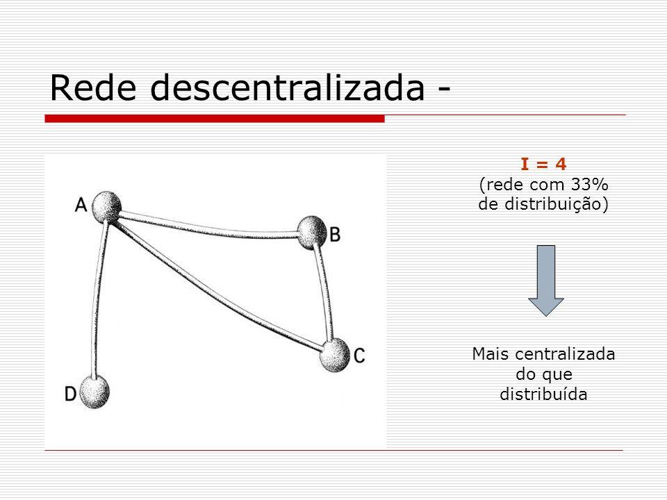 Rede descentralizada -