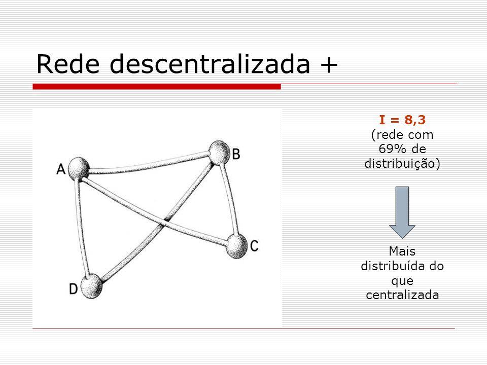 Rede descentralizada +