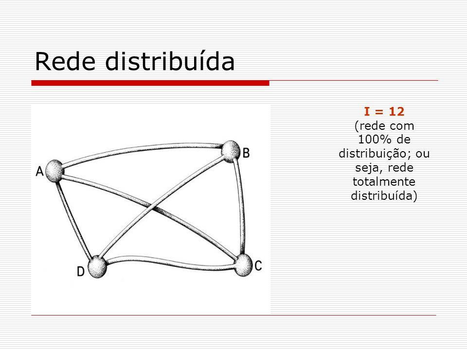 Rede distribuída I = 12 (rede com 100% de distribuição; ou seja, rede totalmente distribuída)