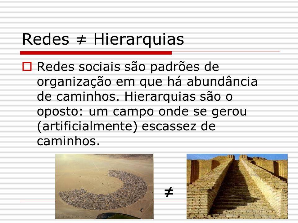 Redes ≠ Hierarquias