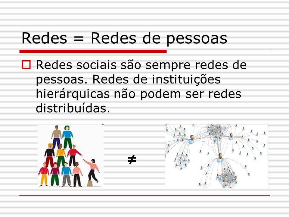 Redes = Redes de pessoas