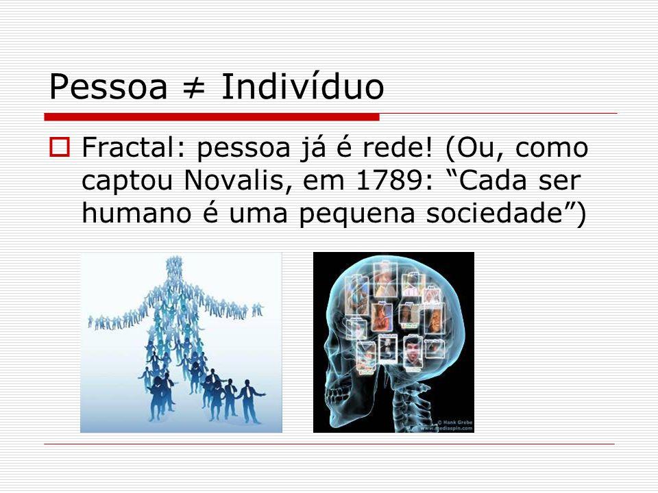Pessoa ≠ Indivíduo Fractal: pessoa já é rede.