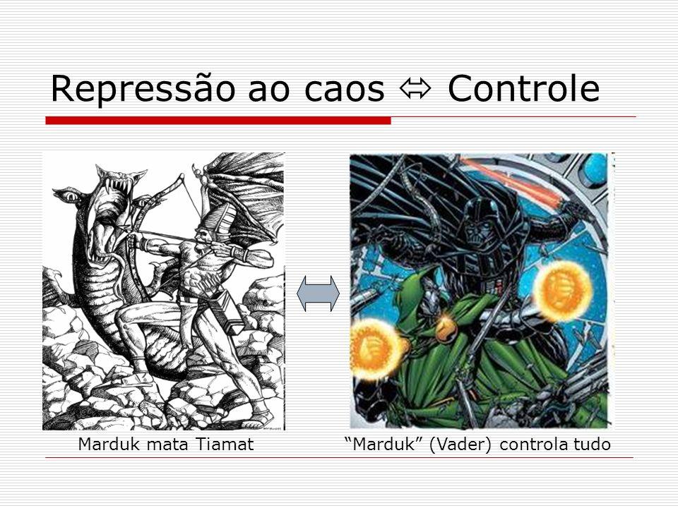 Repressão ao caos  Controle