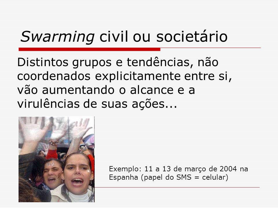 Swarming civil ou societário
