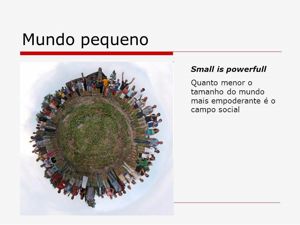Mundo pequeno Small is powerfull