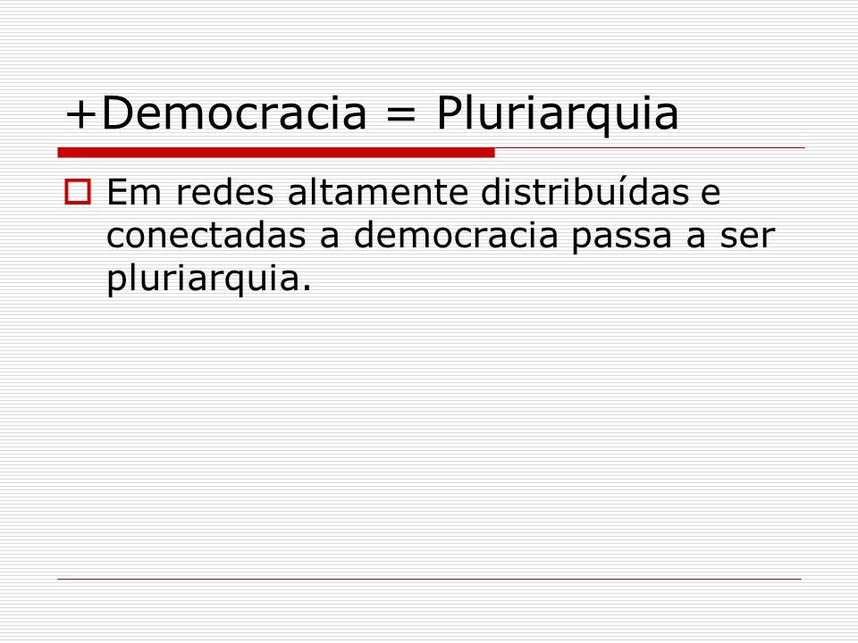 +Democracia = Pluriarquia