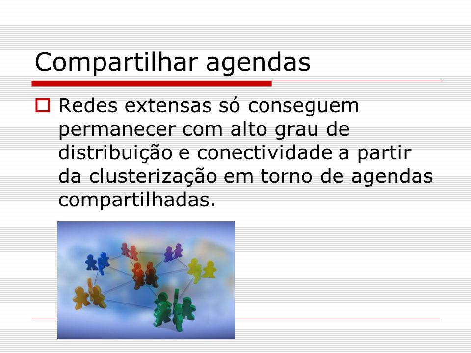 Compartilhar agendas