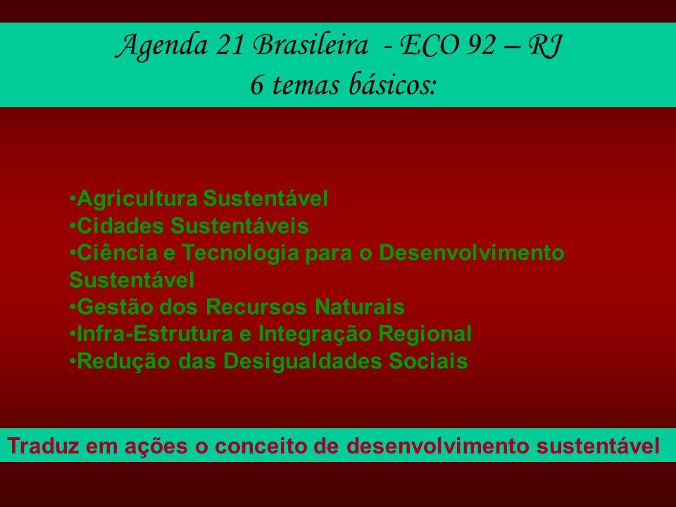 Agenda 21 Brasileira - ECO 92 – RJ 6 temas básicos: