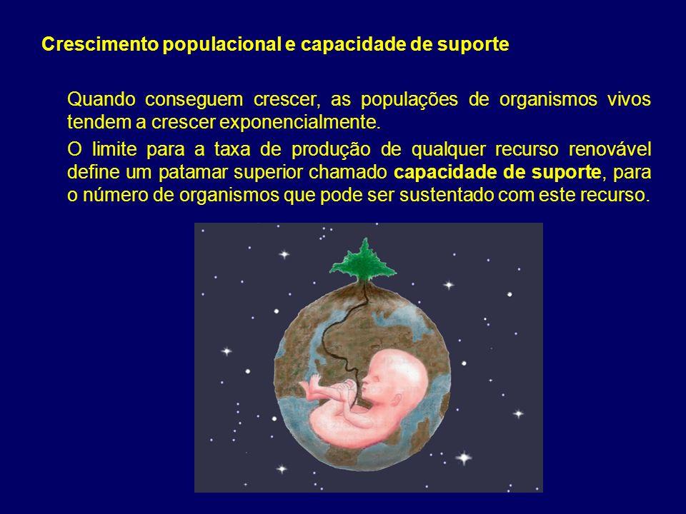 Crescimento populacional e capacidade de suporte