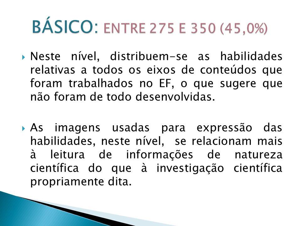BÁSICO: ENTRE 275 E 350 (45,0%)