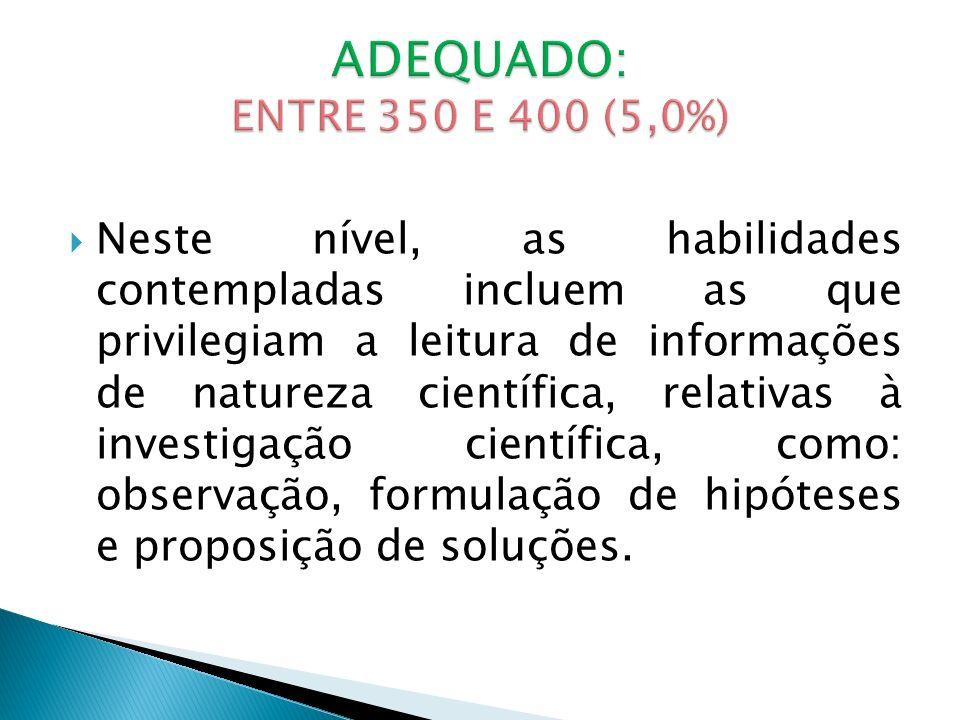 ADEQUADO: ENTRE 350 E 400 (5,0%)