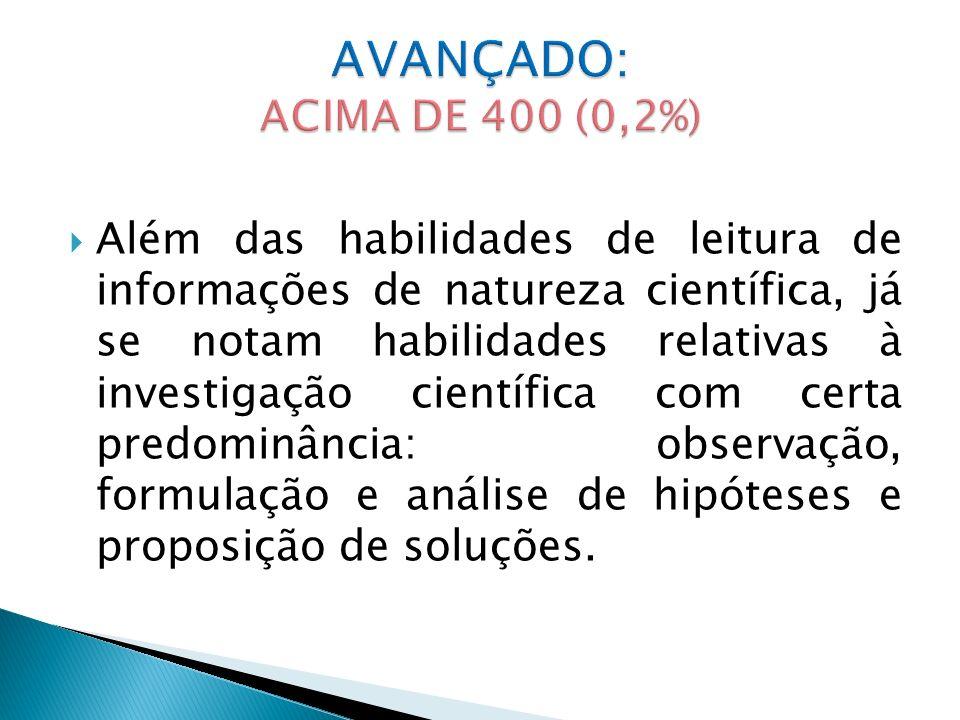 AVANÇADO: ACIMA DE 400 (0,2%)