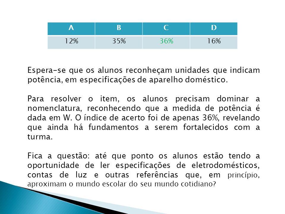 A B. C. D. 12% 35% 36% 16% Espera-se que os alunos reconheçam unidades que indicam potência, em especificações de aparelho doméstico.