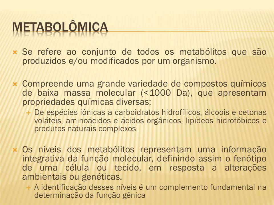 Metabolômica Se refere ao conjunto de todos os metabólitos que são produzidos e/ou modificados por um organismo.