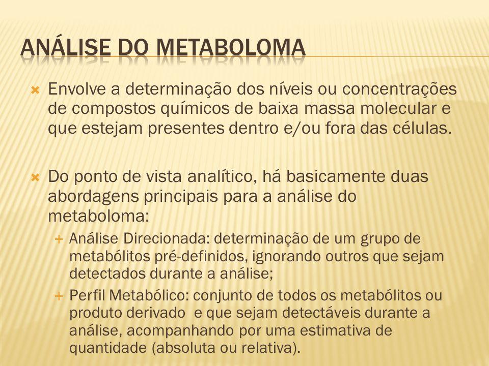 Análise do Metaboloma