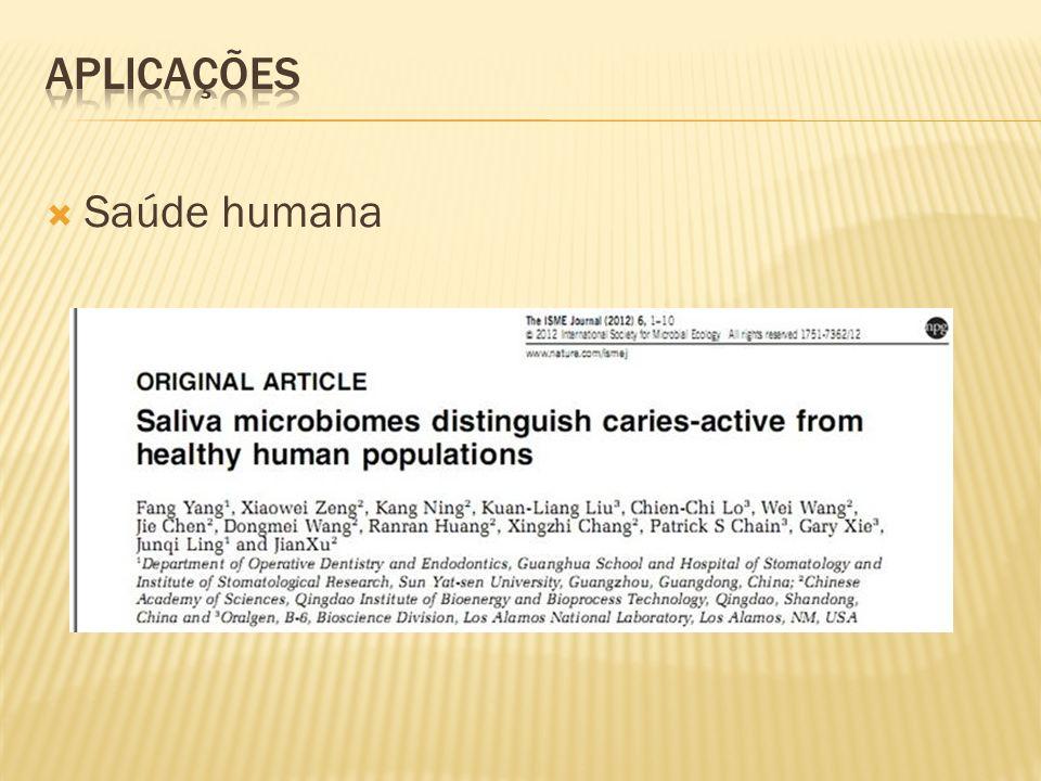 Aplicações Saúde humana