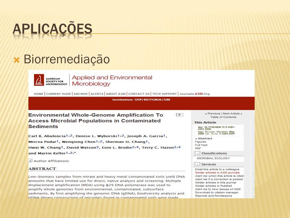 APLICAÇÕES Biorremediação