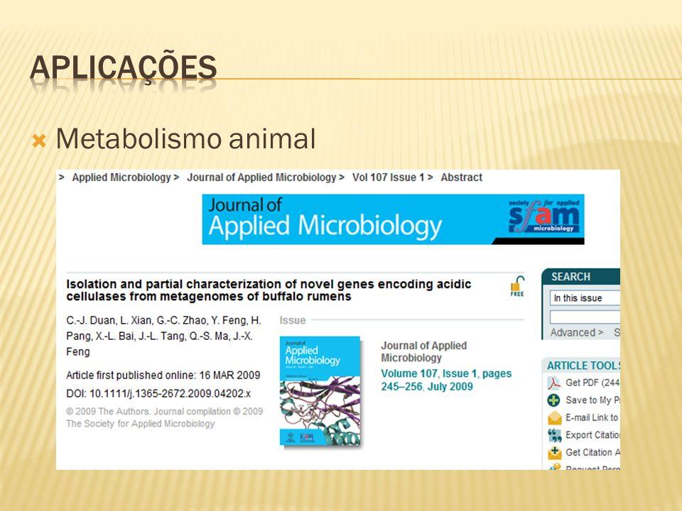 APLICAÇÕES Metabolismo animal