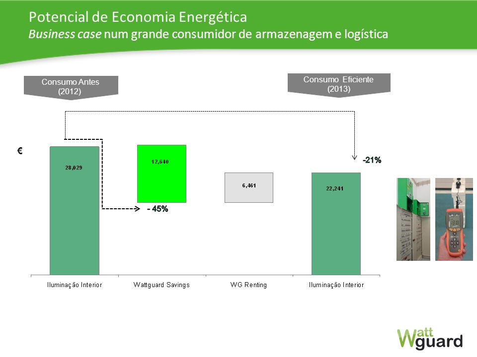 Potencial de Economia Energética Business case num grande consumidor de armazenagem e logística