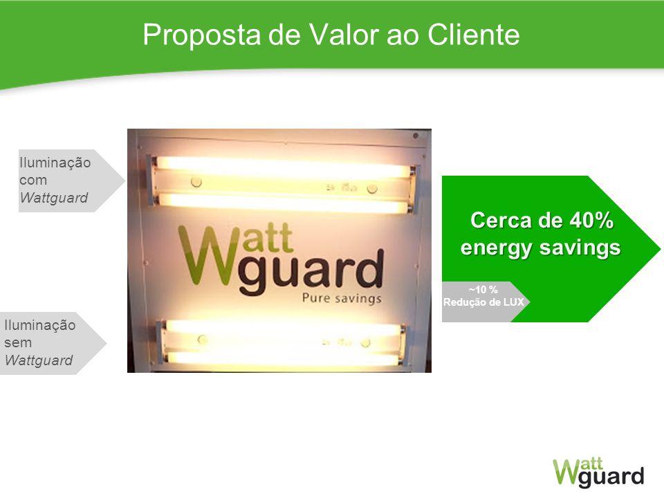 Proposta de Valor ao Cliente