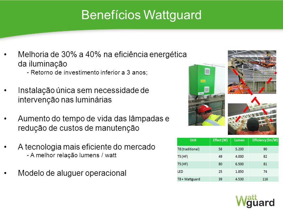 Benefícios Wattguard Melhoria de 30% a 40% na eficiência energética da iluminação. - Retorno de investimento inferior a 3 anos;