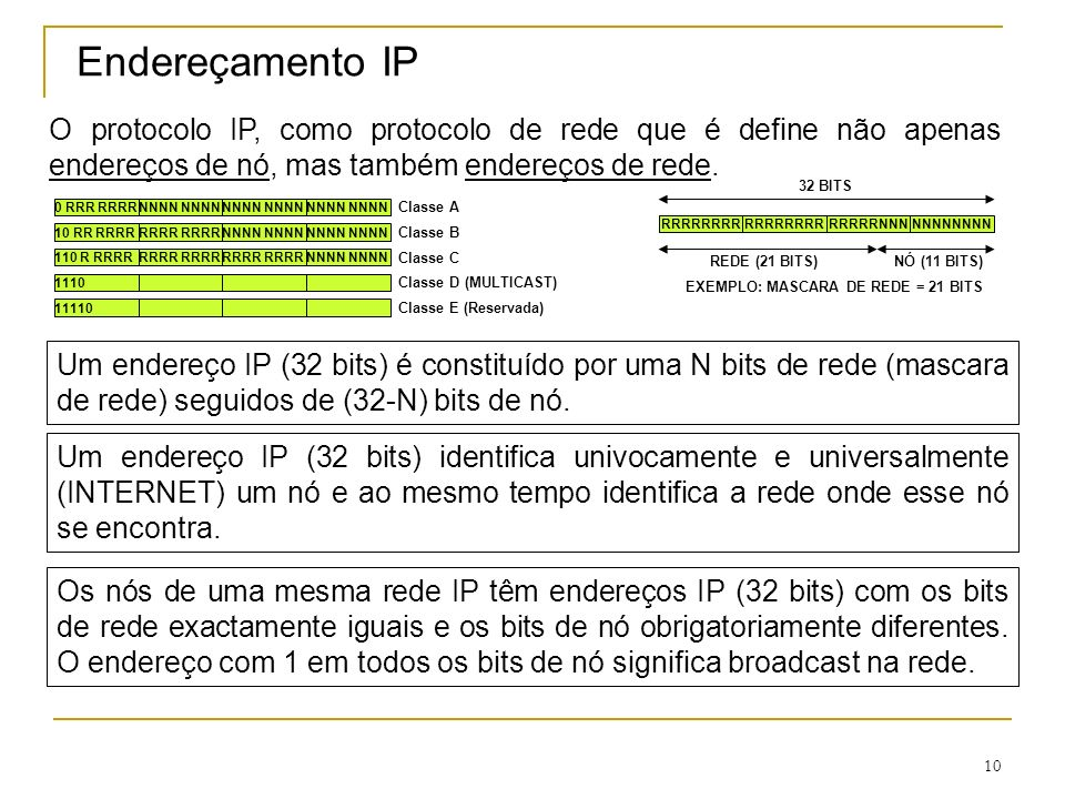 EXEMPLO: MASCARA DE REDE = 21 BITS