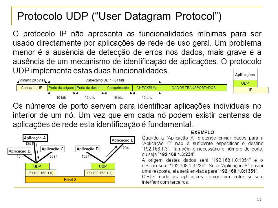 Protocolo UDP ( User Datagram Protocol )