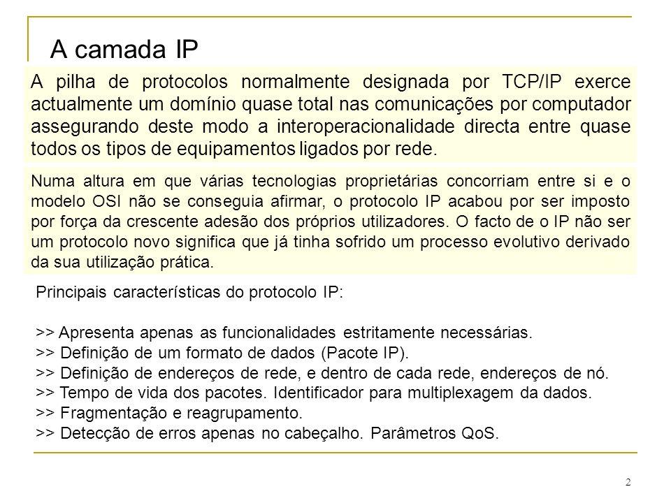 A camada IP