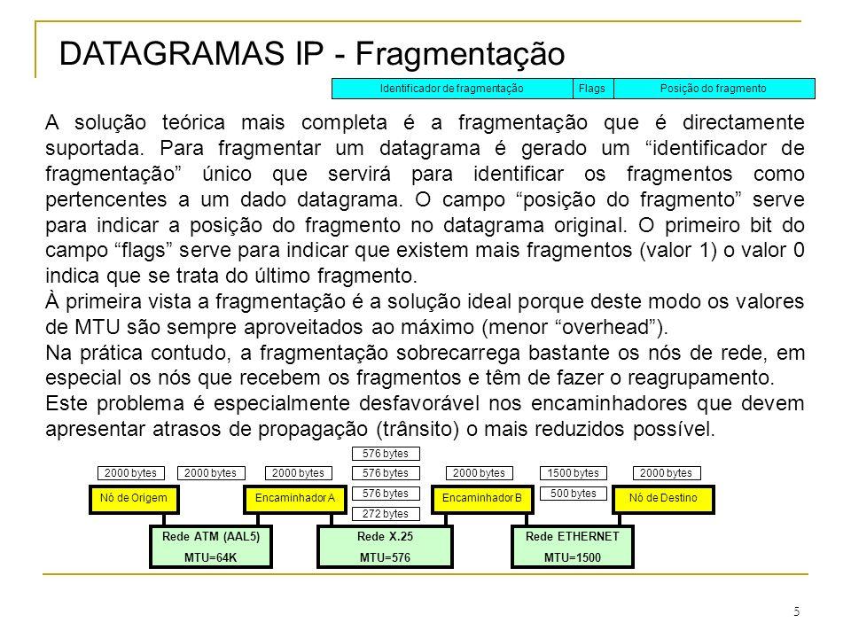 Identificador de fragmentação