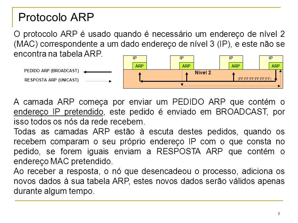 PEDIDO ARP (BROADCAST) RESPOSTA ARP (UNICAST)