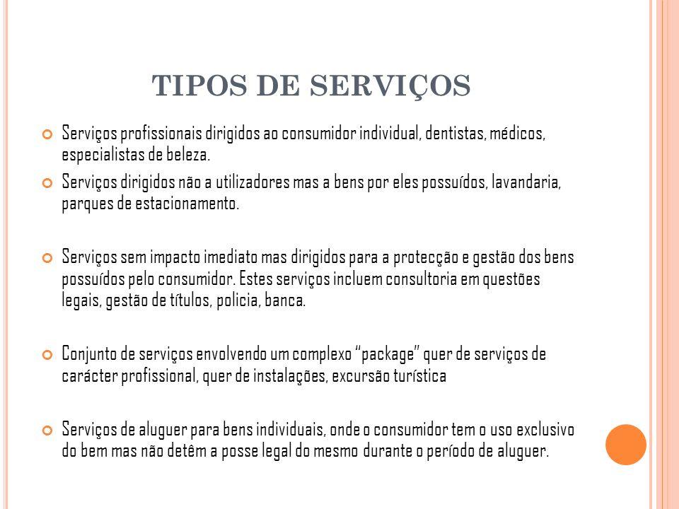 TIPOS DE SERVIÇOS Serviços profissionais dirigidos ao consumidor individual, dentistas, médicos, especialistas de beleza.