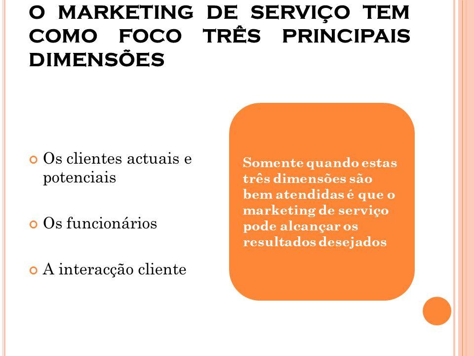 O MARKETING DE SERVIÇO TEM COMO FOCO TRÊS PRINCIPAIS DIMENSÕES