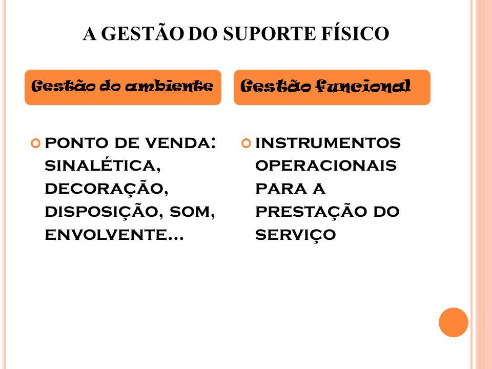 A GESTÃO DO SUPORTE FÍSICO