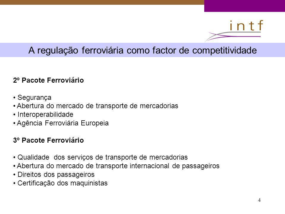 A regulação ferroviária como factor de competitividade