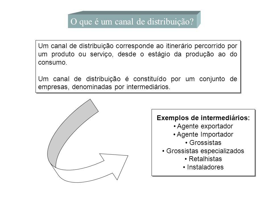 Exemplos de intermediários: