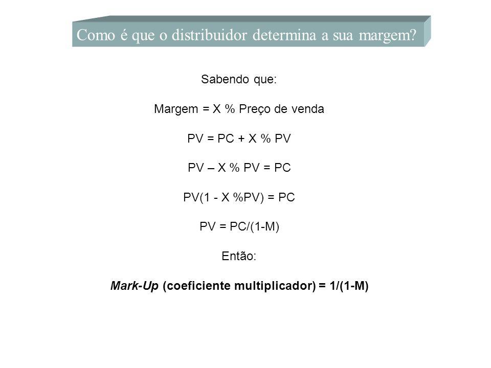 Mark-Up (coeficiente multiplicador) = 1/(1-M)