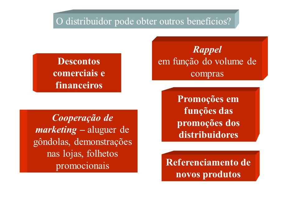 O distribuidor pode obter outros benefícios
