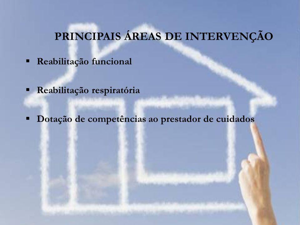 PRINCIPAIS ÁREAS DE INTERVENÇÃO