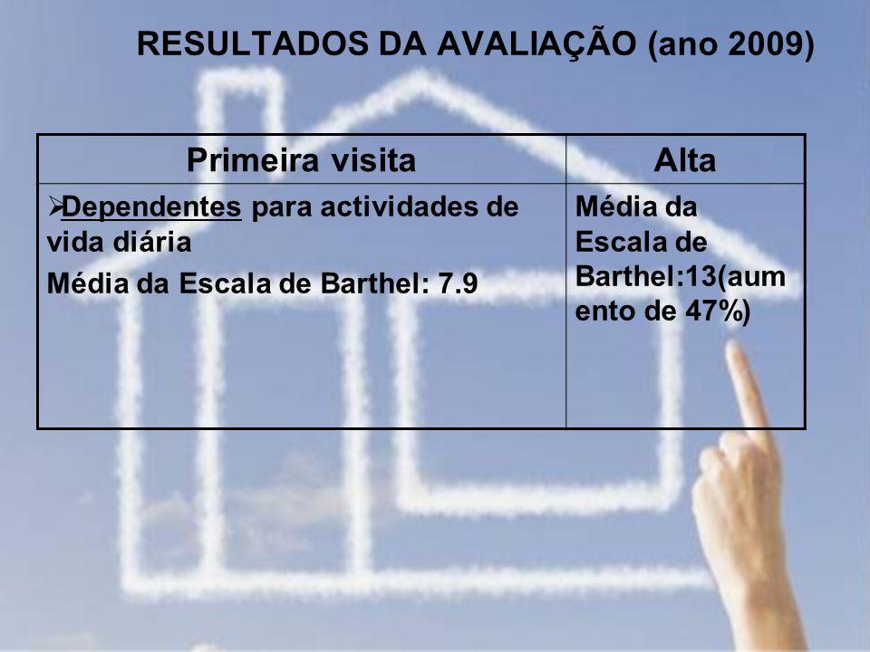RESULTADOS DA AVALIAÇÃO (ano 2009)