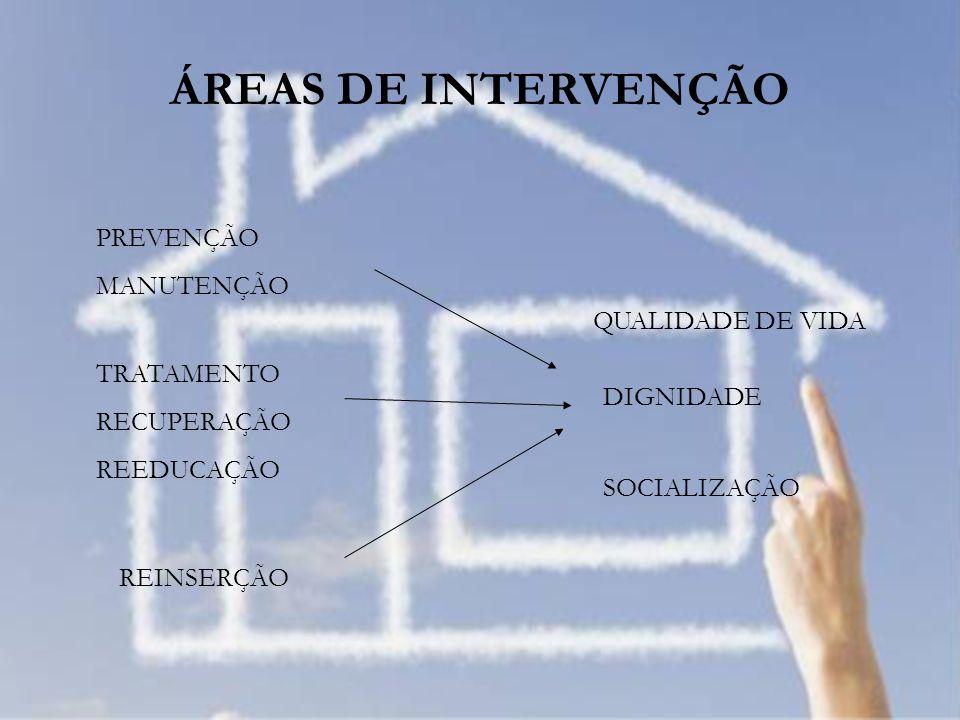 ÁREAS DE INTERVENÇÃO PREVENÇÃO MANUTENÇÃO TRATAMENTO RECUPERAÇÃO