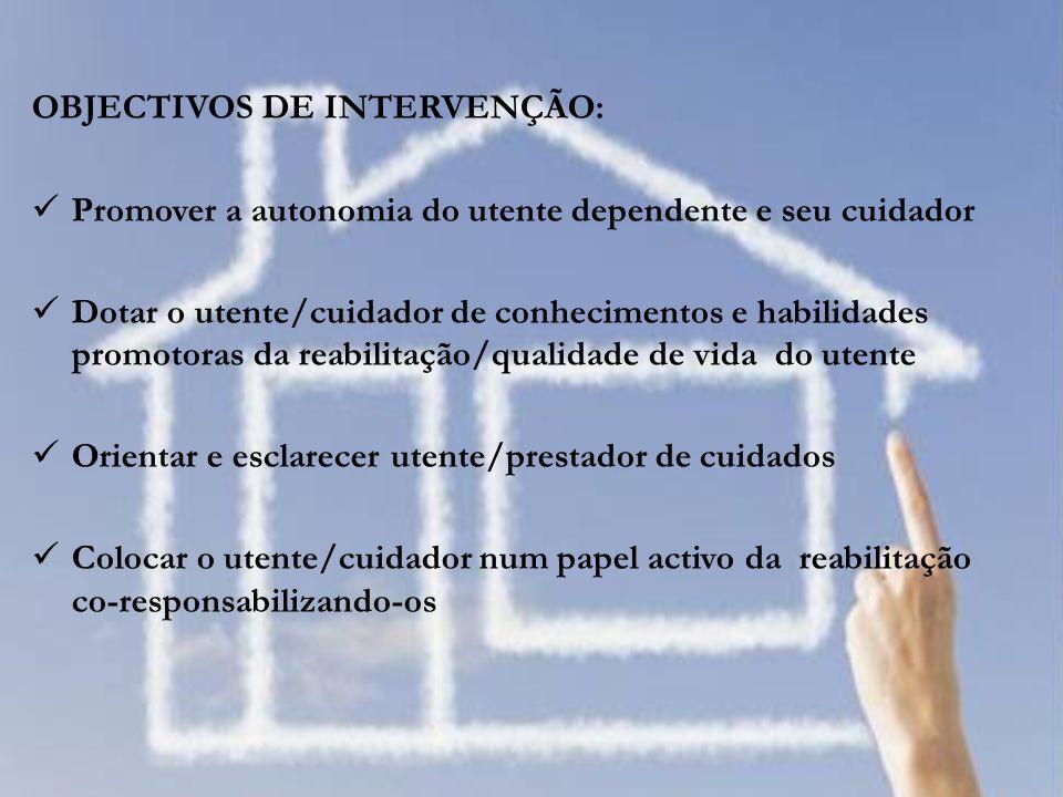 OBJECTIVOS DE INTERVENÇÃO: