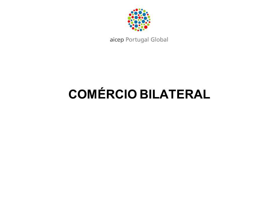 COMÉRCIO BILATERAL