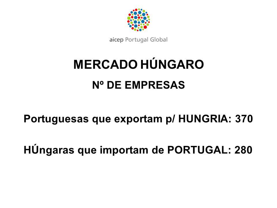 MERCADO HÚNGARO Nº DE EMPRESAS